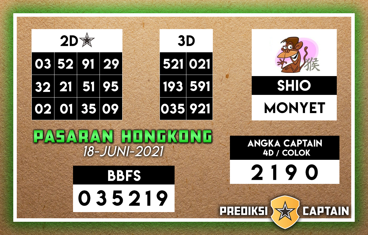 The most accurate prediction of Captain Paito HK Friday 18 June 2021