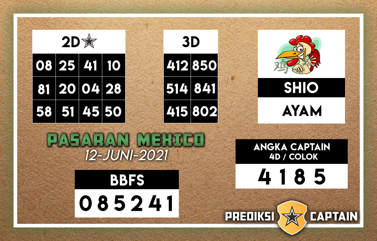 Captain Pito Mexico's forecast for Saturday 12 June 2021 is very accurate