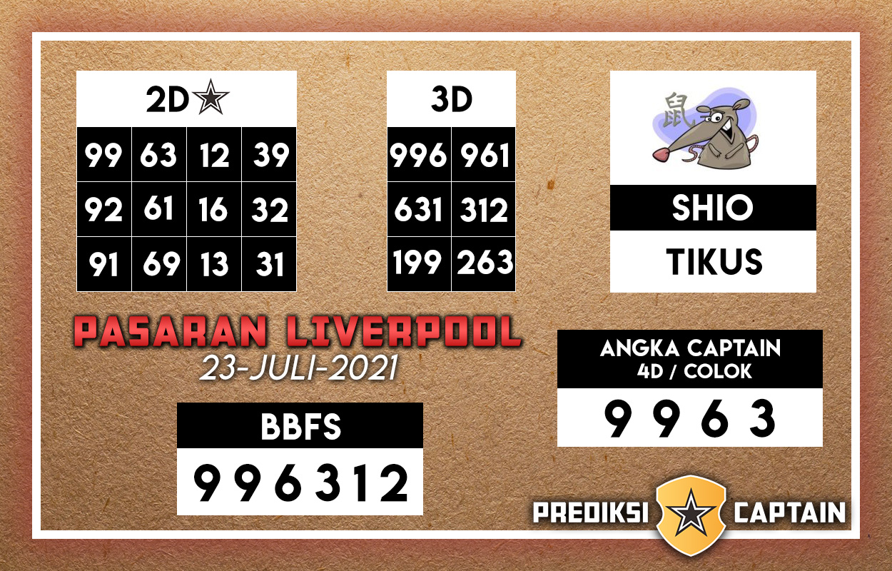 Liverpool captain Paito's prediction Friday 23 July 2021 is the most accurate