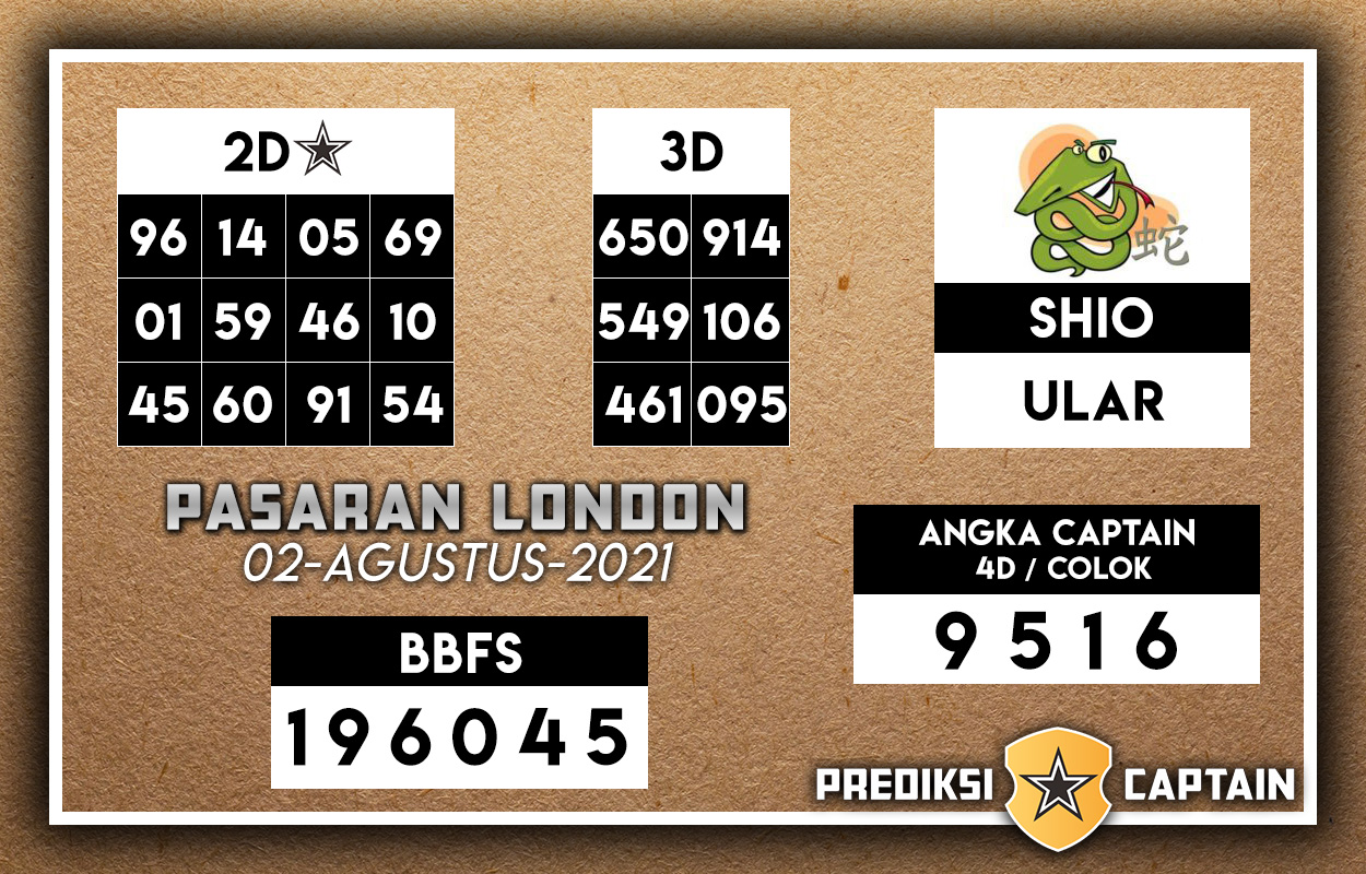 Captain Pito's predictions in London Monday, August 2, 2021 are very accurate