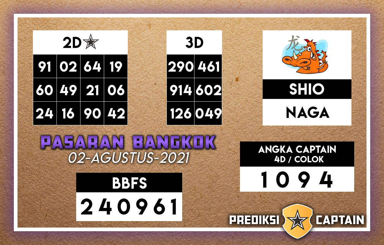 Captain Pito Bangkok's forecast is very accurate on Monday, August 2, 2021